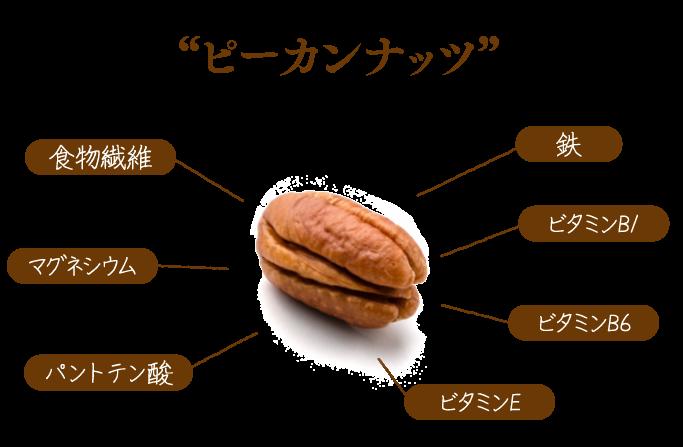 スーパーフードピーカンナッツ